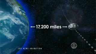 CBS News animation