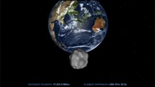 NASA animation/Courtesy: NASA